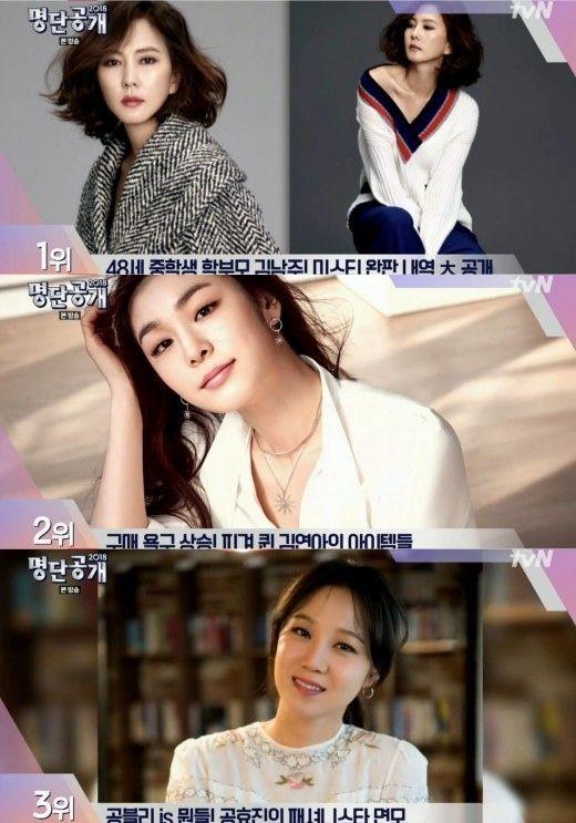 【BIGBANG NEWS】韓国で必ず流行る!?驚異の影響力を持つスター1位に選ばれたのは