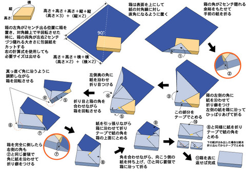 japanese_gift_wrapping