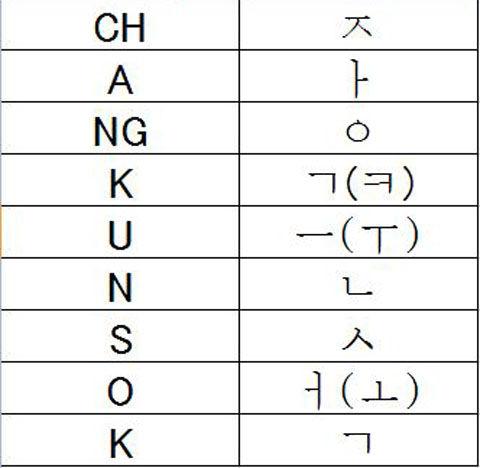 ch_a_ng_k_u_n_s_o_k3