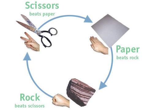 paper-beats-rock-again