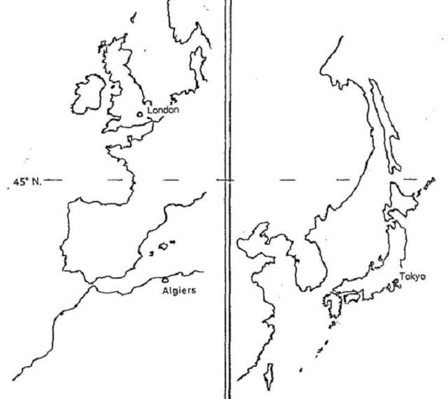 latitudes comparedMEDIUM