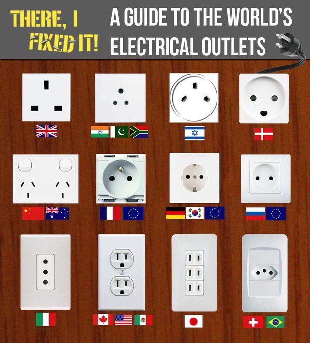 - Prise electrique japon ...