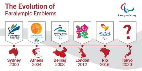150722120048963_2015_07+Paralympic+Games+Emblem+Evolution_0