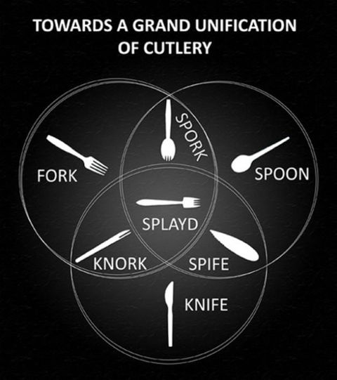 towards-a-grand-unification-of-cutlery-spork-knork-spife-splayd