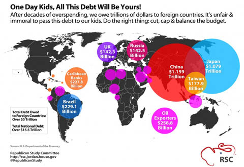 US-world-wide-debt-1024x709