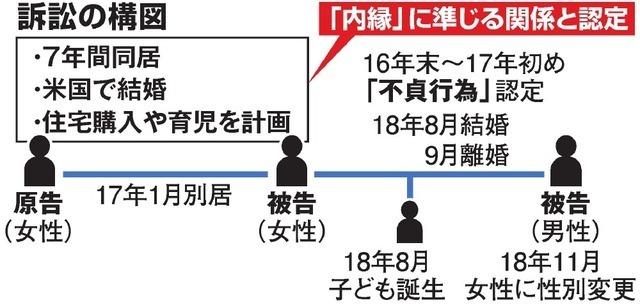 20190918-00000076-asahi-000-view