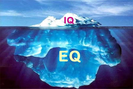 eq-and-iq