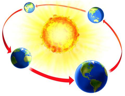 earth_sun