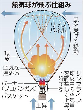 20130227-00000083-san-000-2-view