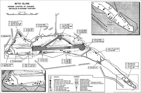 tarawa-betio-island