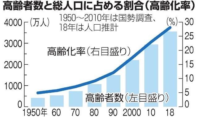 20180916-00000035-asahi-000-7-view