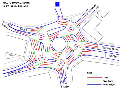 swindon_magic_roundabout_eng_211