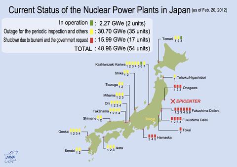 20120220JAIF-StatusNPP-Japan