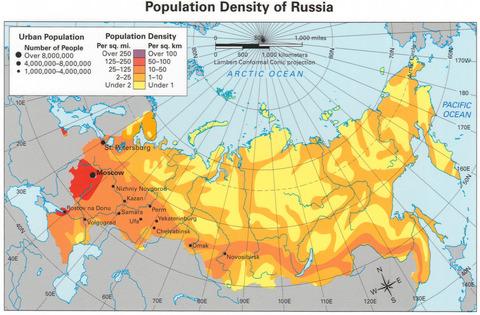 populationrussia