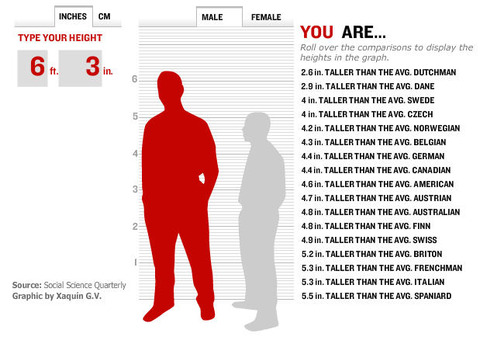 how_20tall_small1