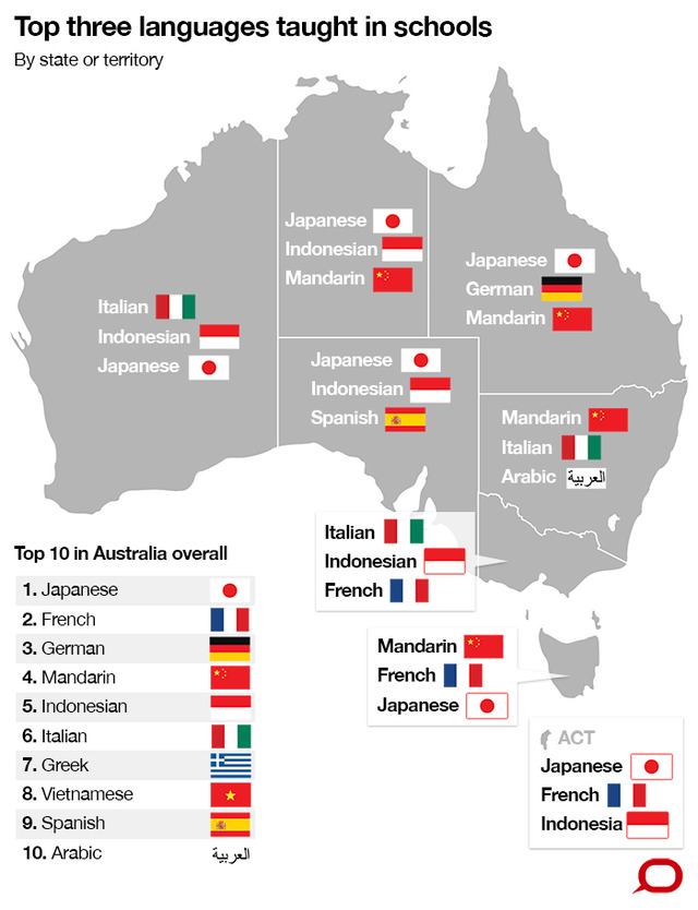 language-teaching-in-australian-schools-data