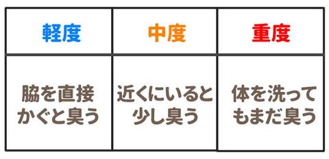 wakigahikaku
