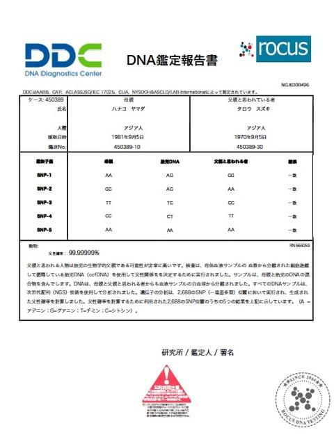 ddc_sample_prebirth