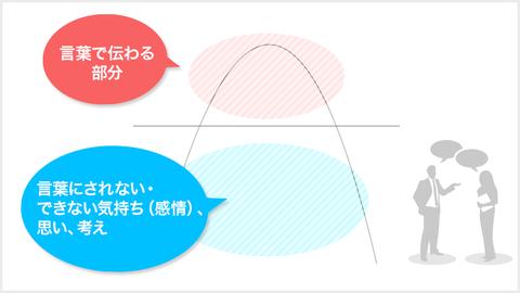 communication001-1