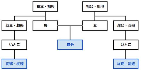 article-itoko-child1-1