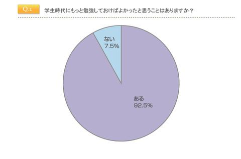 honne_study1