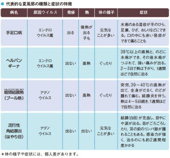 chart02-1_