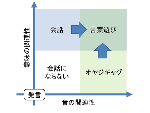 wordplay1