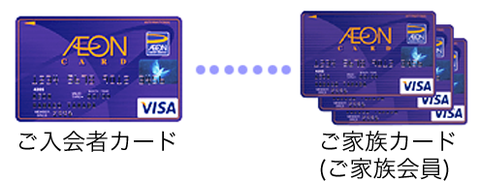 family_credit_card
