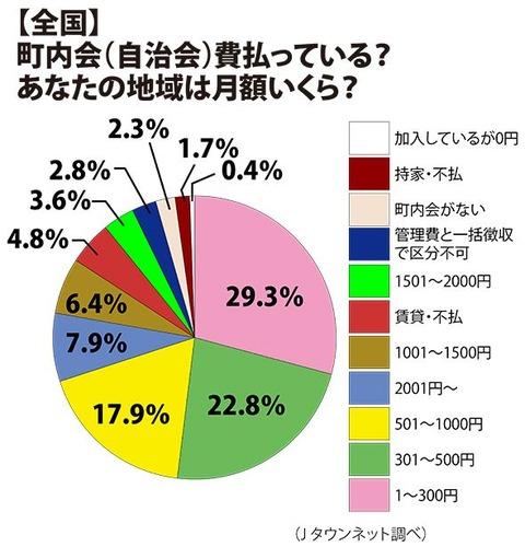 town20140703chonaikai_zenkoku