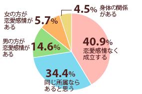 graph_q1