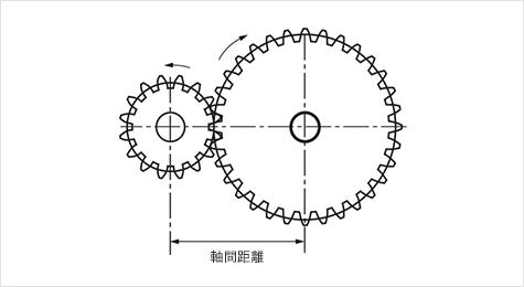 pic_wheelbase