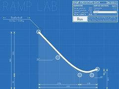 Ramp Lab