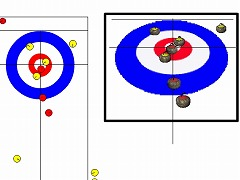 Curling simulation