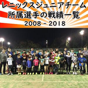神奈川県横浜市にある強豪ジュニア育成テニススクールならレニックス