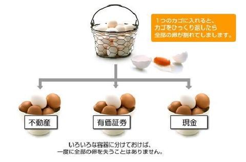 32_2_1つのカゴに卵をもるな