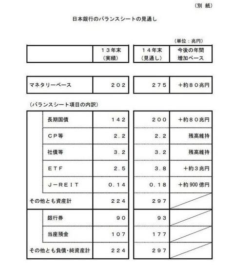 36_03_日銀発表2