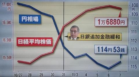 36_01_日経平均円相場