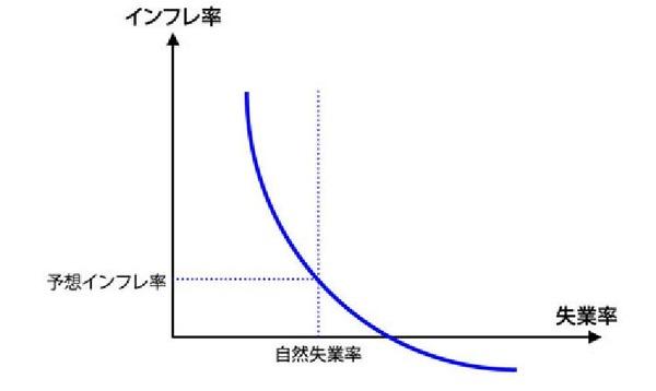 graph_th