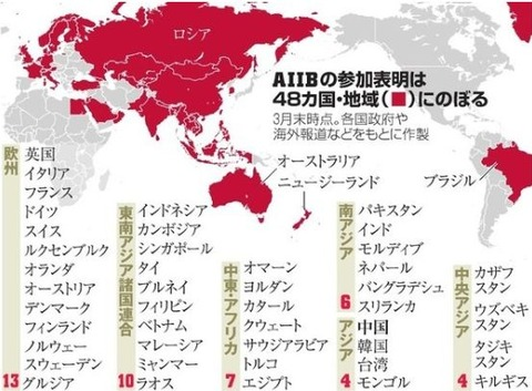 AIIB参加国