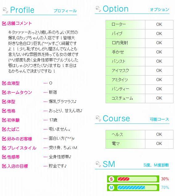 saitou-ruka-Profile