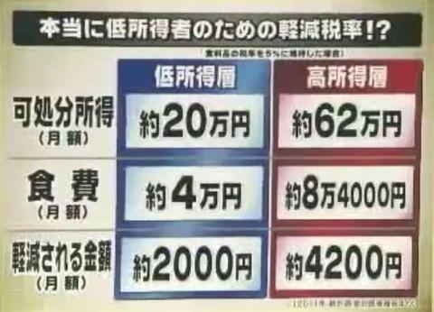 39_10_なんの為の消費増税