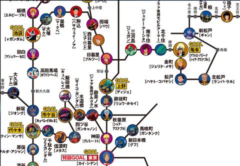 機動戦士ガンダムスタンプラリー:JR東日本