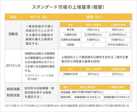 20210803-上場基準2(HP)