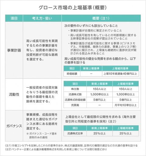 20210803-上場基準3(HP)