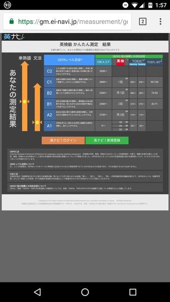 英検3級レベルの俺が英検準1級以上、TOEIC900点以上とるためにすべきことは?