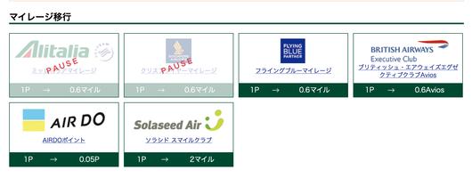 スクリーンショット 2021-03-01 15.08.05