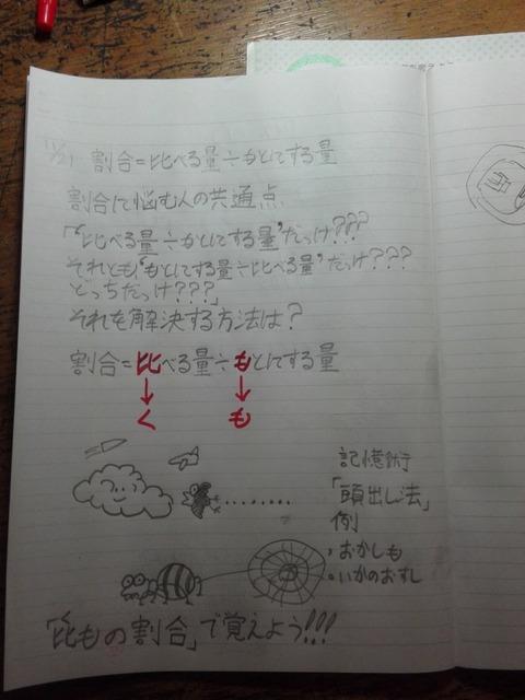 20171121_Wariai_KuraberuryoWaruMotonisururyo