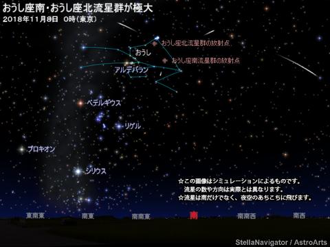 14013_chart