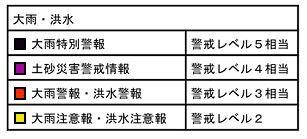2020-07-08 12_46_33-気象庁 | 気象警報・注意報