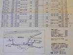 鳥取砂丘時刻表1
